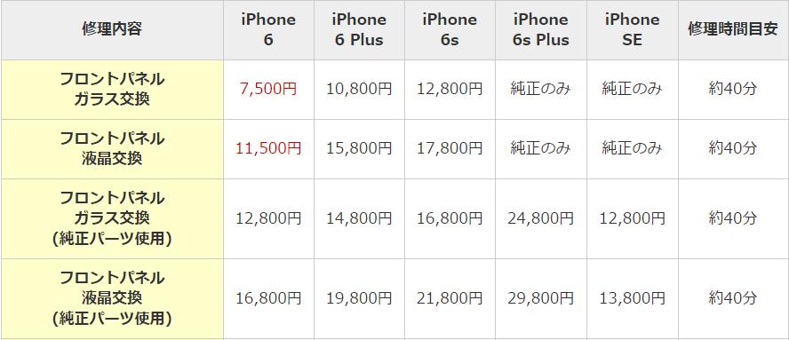 リペアくん価格表②