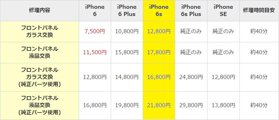 iPhone修理のリペアくん本八幡店価格表