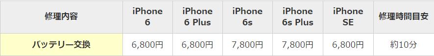 バッテリー交換価格➀