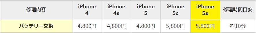 iPhoneバッテリー価格➀